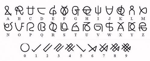 Zentradi alphabet 1